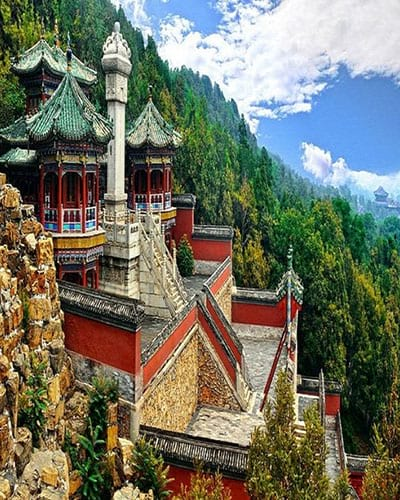 Top country China to visit