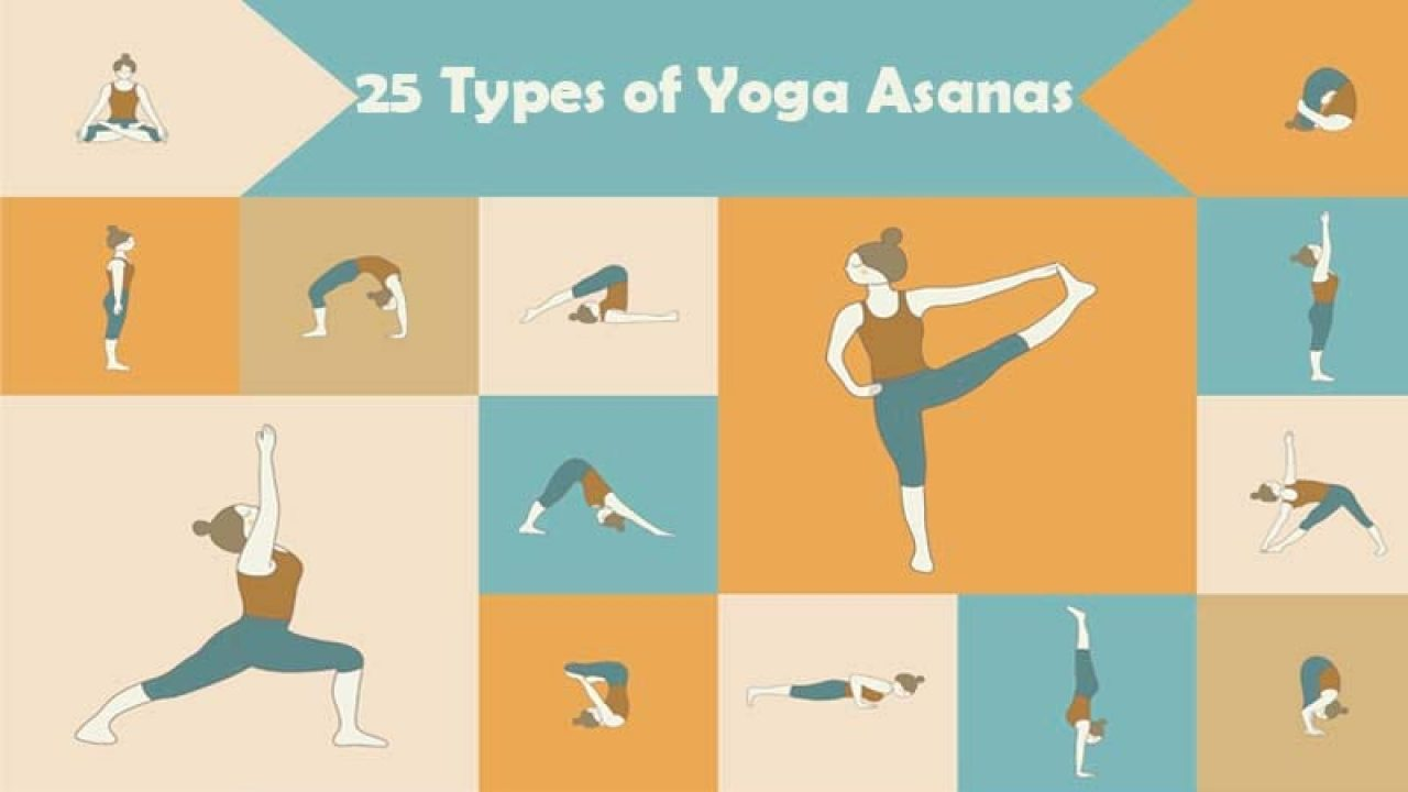 25 Different Types Of Yoga Asanas With Pictures Way2info Com
